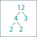 Icon for GRE Math Posts